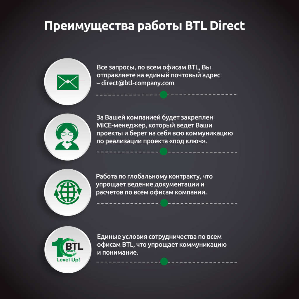 BTL Direct ïðåèìóùåñòâà